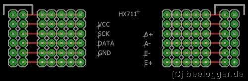 beelogger EasyPlug Patchfeld HX711