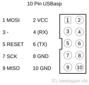 beelogger USBasp Pinout