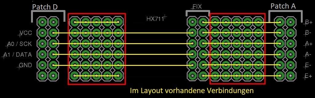 beelogger Solar HX711 Platzierung
