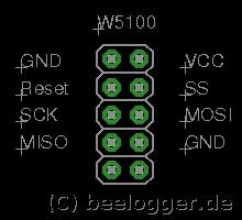 beelogger easyplug w5100