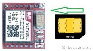 beelogger Solar SIM800L SIM Karte