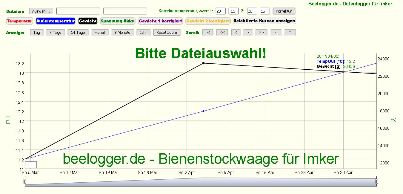 Offline Skripte 2 0 Arduino Datenlogger Mit Stockwaage Fur Imker