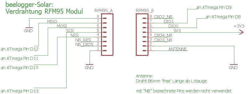 Schaltbild Anschluss RFM95 Modul an beelogger